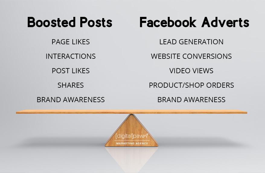 Boosted Facebook post versus Facebook adverts in 2021